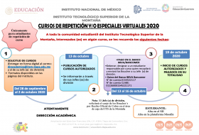 "AVISO IMPORTANTE ""CURSOS DE REPETICIÓN Y/O ESPECIALES VIRTUALES 2020"